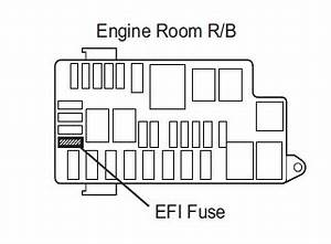 Daihatsu Yrv Fuse Box : reset lampu cek engine daihatsu ~ A.2002-acura-tl-radio.info Haus und Dekorationen