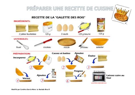 resette de cuisine préparer une recette de cuisine