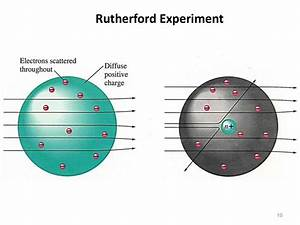 Bohr Rutherford Diagram For Hydrogen Peroxide