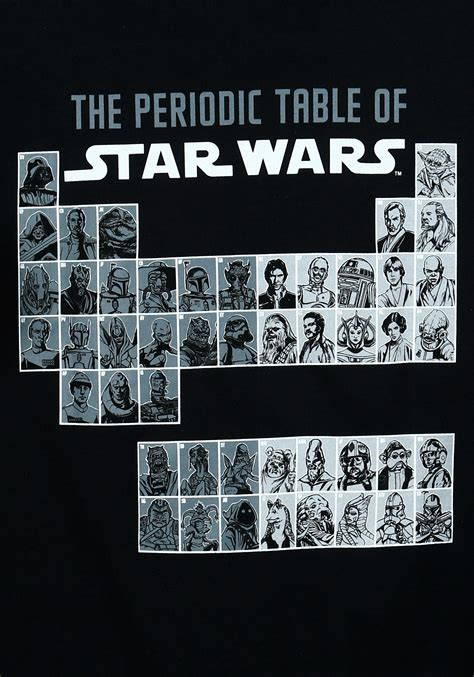 Kaos Wars Wars periodic table of wars t shirt