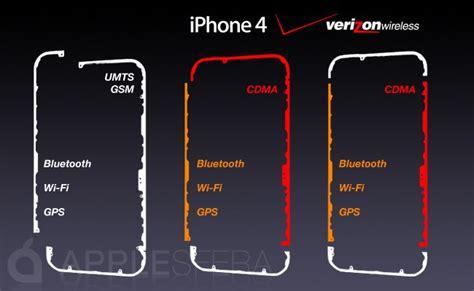 iphone antenna iphone active the new antenna cdma iphone 4