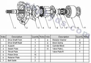 Kawasaki K3v180dt Hydraulic Pump Parts Piston Pump Parts