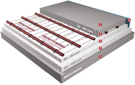 Fußbodenheizung Aufbauhöhe Dämmung
