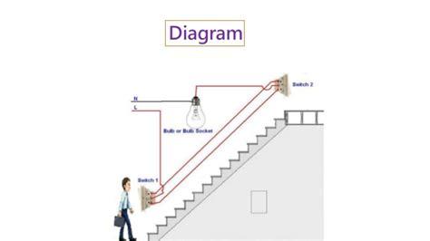 stair case wiring  tubelight wiring