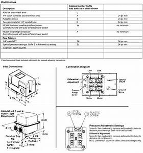 Hubbelldirect Com  Products  Pressure Switches