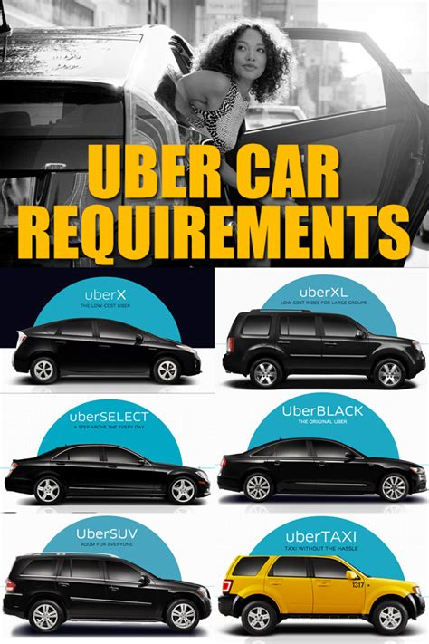 uber car requirements  simple driver