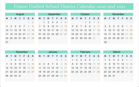 Fresno Unified Calendar 2022.F R E S N O U N I F I E D S P R I N G B R E A K 2 0 2 1 Zonealarm Results