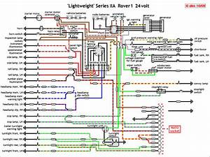 Diagram  2001 Land Rover Discovery Fuse Box Diagram