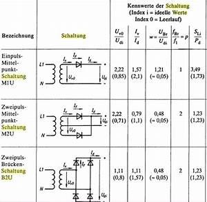 Gleichstrom Berechnen : b2u dioden berechnen ~ Themetempest.com Abrechnung