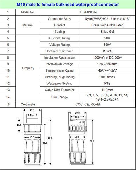 diametre exterieur cable electrique 4pins verrouillage rapide des 233 lectrique m19
