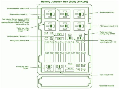 Ford E 250 Fuse Box by 2001 Ford E250 Fuse Diagram Wiring Forums