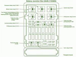 2010 Ford E 450 Fuse Box Diagram