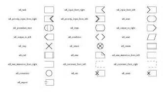 All Polygon Shapes and Names