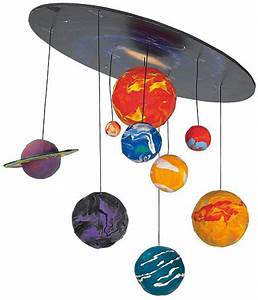 Solar System Mobile Out of Paper Plate - Pics about space