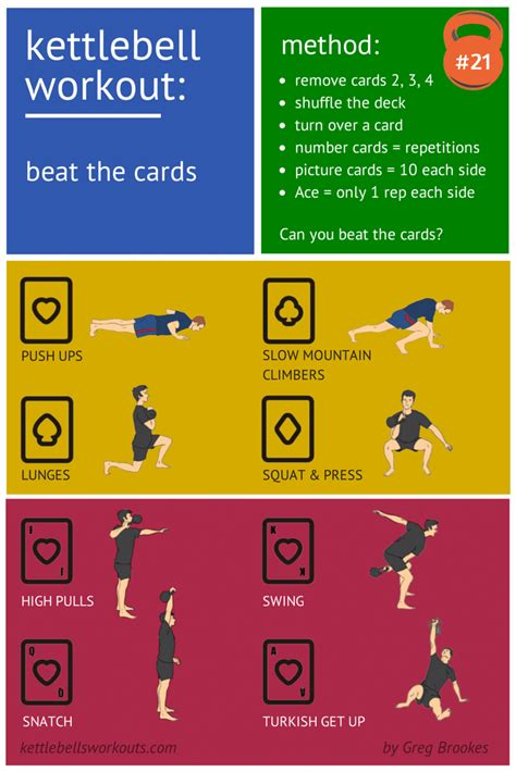 cards kettlebell challenge beat workouts exercises card playing exercise ups spades squat jack mountain clubs kettlebellsworkouts pack