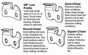 Chainsaw Chain Sharpening Angles Chart And Timber Google