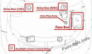 Fuse Box Diagram Toyota Avensis  T27  T270  2009
