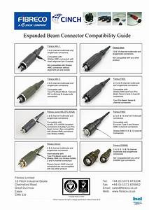 Expanded Beam Connector Compatibility Guide