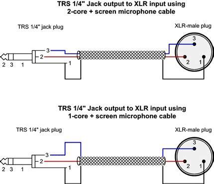 Electronics Cabling Genelec