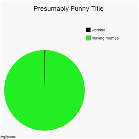 Pie Chart Generator Meme - image tagged in funny pie charts imgflip