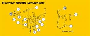 Spreader Cab Control Parts