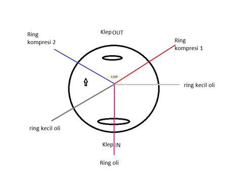 Cara Pasang Ring Seher by Tips Dan Cara Mudah Memasang Ring Piston Motor Yang Benar