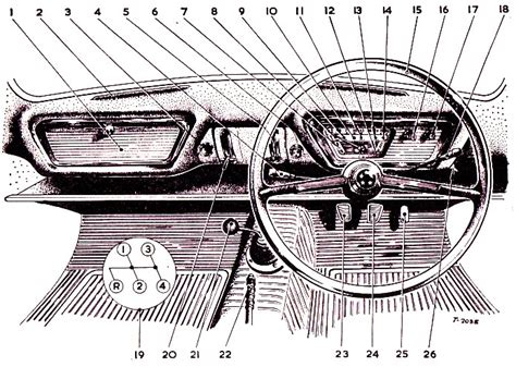 dash layouts ford anglia  owners club