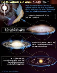 MY SPACECLUB: Basic Things in Astronomy