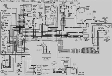 2000 Harley Davidson Sportster Wiring Diagram by 2000 Hd Wiring Diagram Wiring Diagram