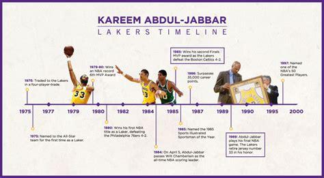 ticket template gameday kareem abdul jabbar landing los angeles lakers