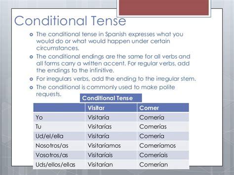 Grammar Book Part 2(spanish 3