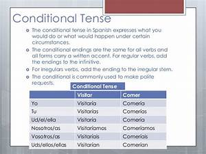 Grammar Book Part 2 Spanish 3