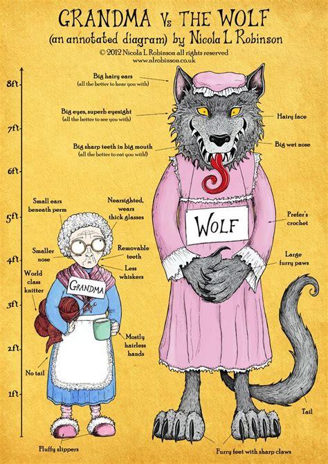 grandma   big bad wolf childrens book illustration