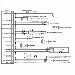 Wiring Harness  Ics