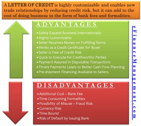 Explain the advantages and disadvantages of using bankers❝ acceptance for financing an export. Advantages and Disadvantages of Letter of Credit   eFM