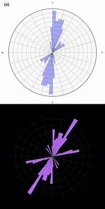 Rose Diagrams Representing The Strike Direction Of Fracture Sets In  A