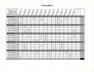 amazing employee training matrix template excel