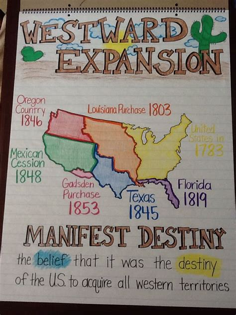 25 best ideas about history classroom on
