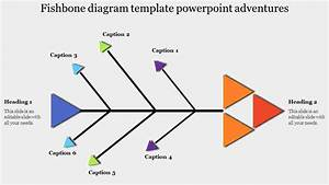 A Three Noded Fishbone Diagram Template Powerpoint
