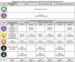 Prime à La Casse Essence 2017 : bonus malus cologiques les nouveaux bar mes et les nouveaut s l 39 humanit ~ Medecine-chirurgie-esthetiques.com Avis de Voitures