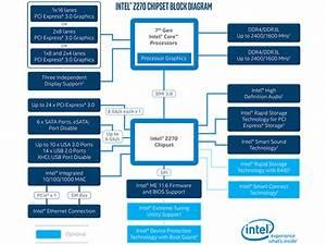Intel U0026 39 S 200