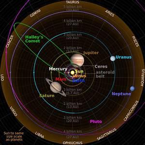 File:Solar System Venus 2012 transit.svg - Wikimedia Commons