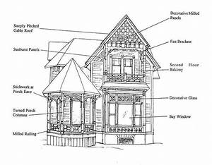 15 Spectacular Victorian Architectural Features
