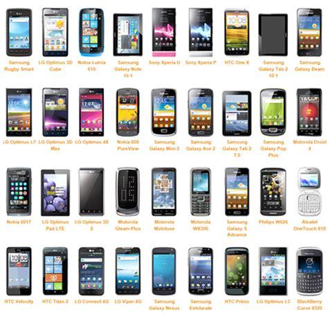 mobile phones     communication