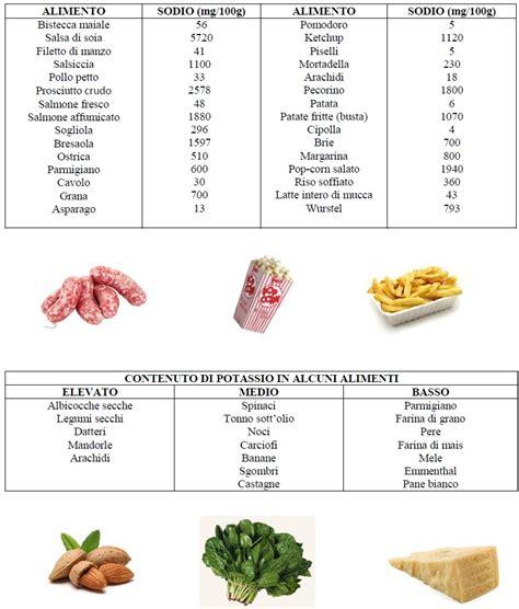 consigli nutrizionali sindrome metabolica