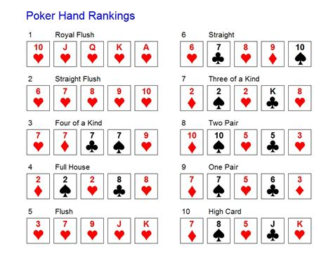 The Probabilities Of Poker Hands  All Math Considered