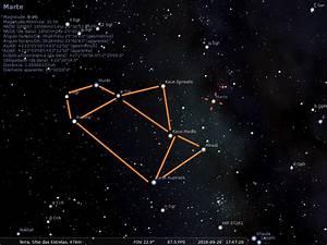 O Céu : Marte sendo convidado para o chá, em Sagittarius