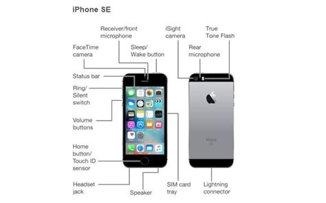 iphone manual iphone se manual user guide pdf