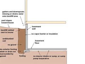 Waterproofing Basement Contractors by Water Resources Center Dnr