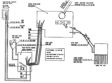 Awesome Dyson Parts Diagram